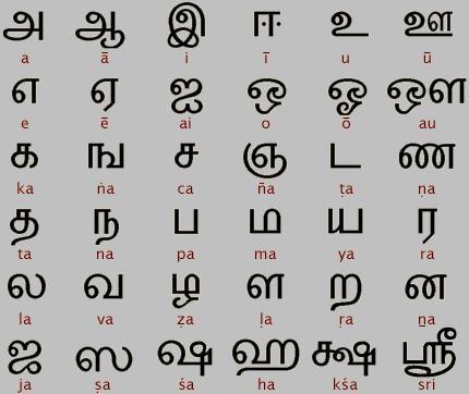 Алфавит маратхи