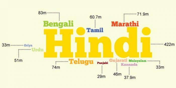 Самые используемые языки в Индии