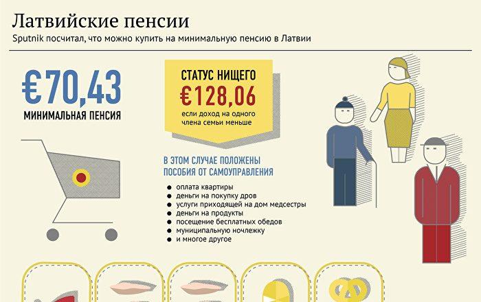 Статус нищего в Латвии