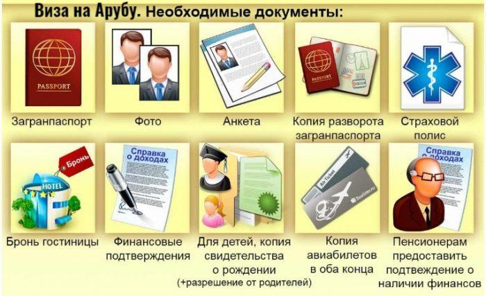 документы для визы на Арубу