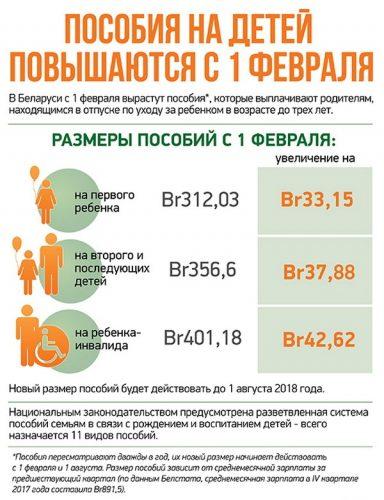 Пособие на детей в Беларуси