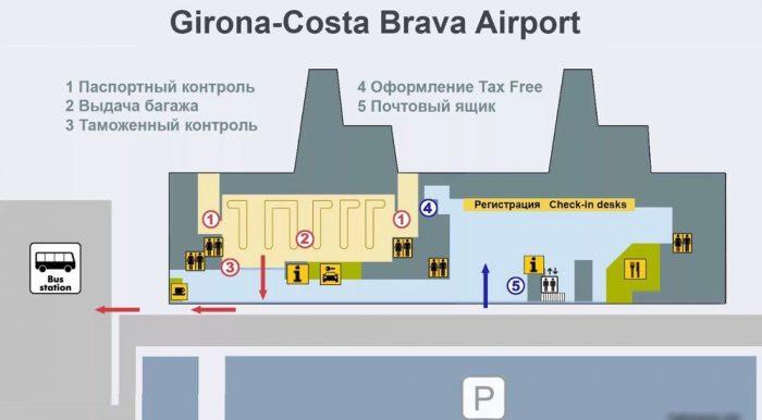 аэропорт Costa Brava в Жироне