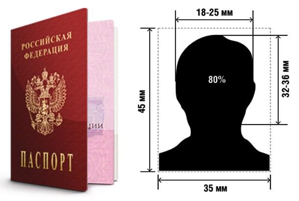 Фото для получения гражданства РФ
