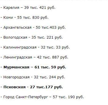 Минимальный размер оплаты труда в мурманской области