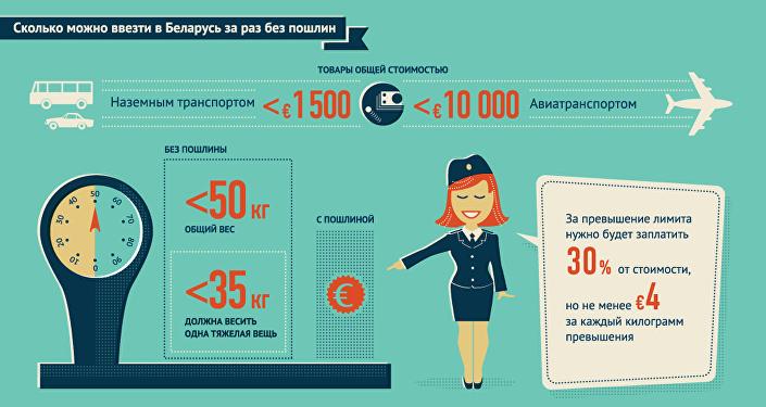 Какие налоги платят ИП в Республике Беларусь