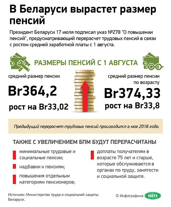 Военная пенсия в Беларуси