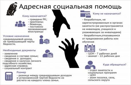 Социальная помощь