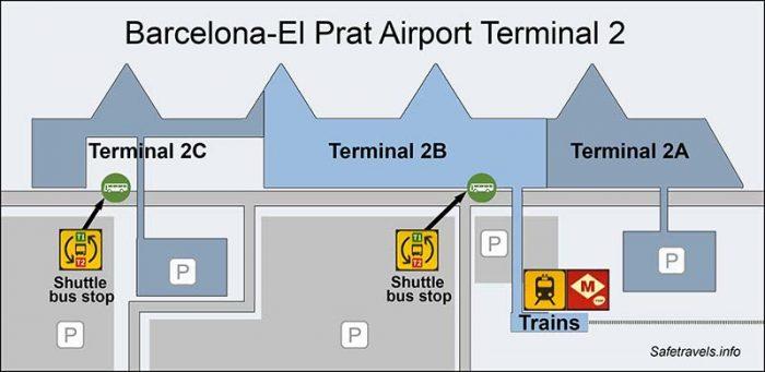 терминал 2 в аэропорту Эль-Прат