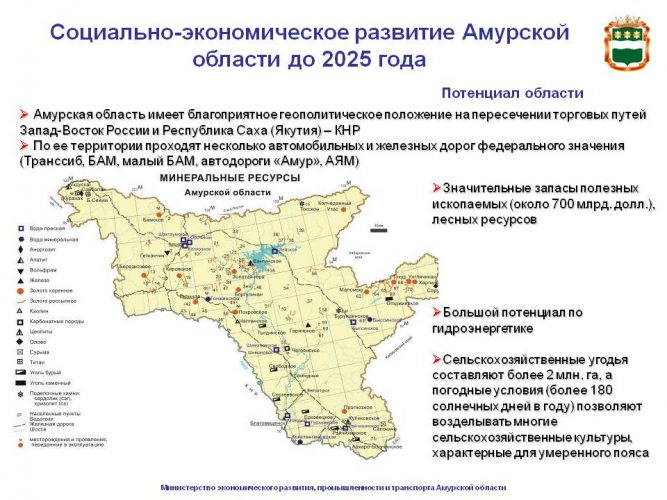 Развитие Амурской области