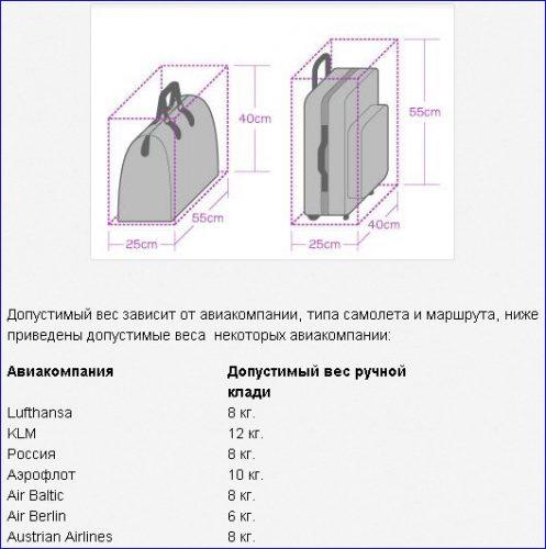Размер ручной клади в разных авиакомпаниях