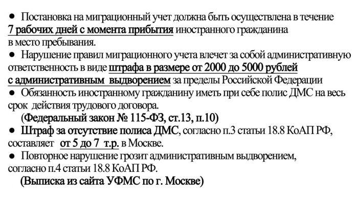 Выписка с Сайта УФМС по г. Москве