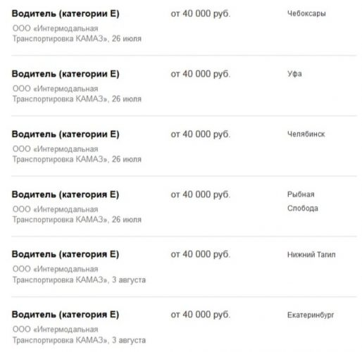 зарплата водителей по городам России