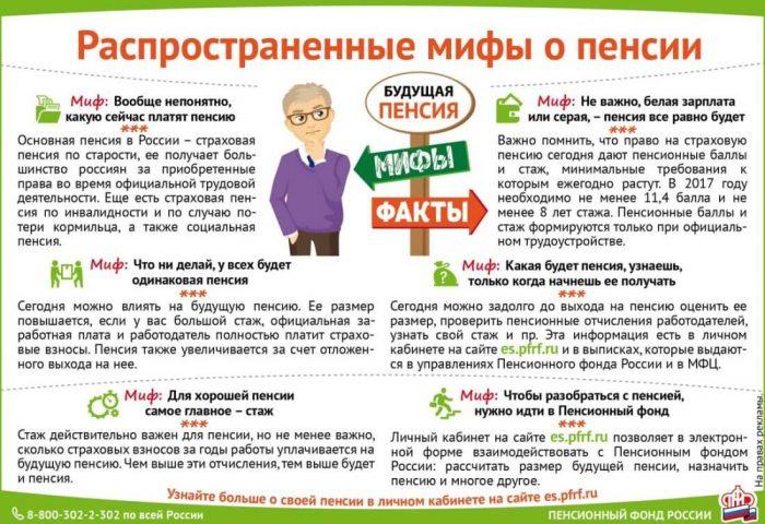 Распространенные мифы о пенсии