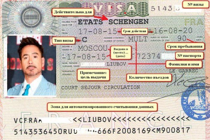 Французский Шенген