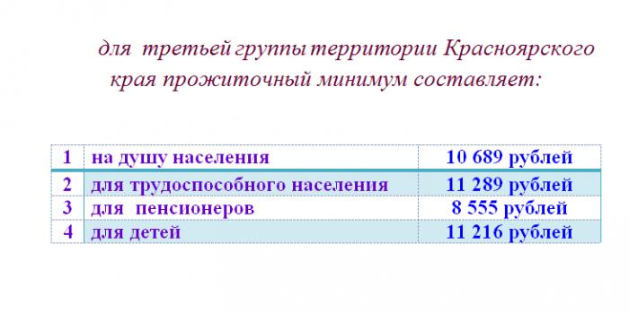 Прожиточный минимум в Красноярском крае