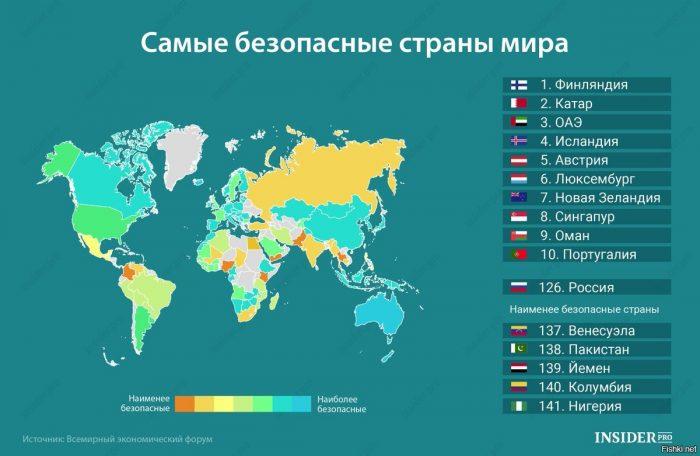 Самые безопасные страны мира для туристов