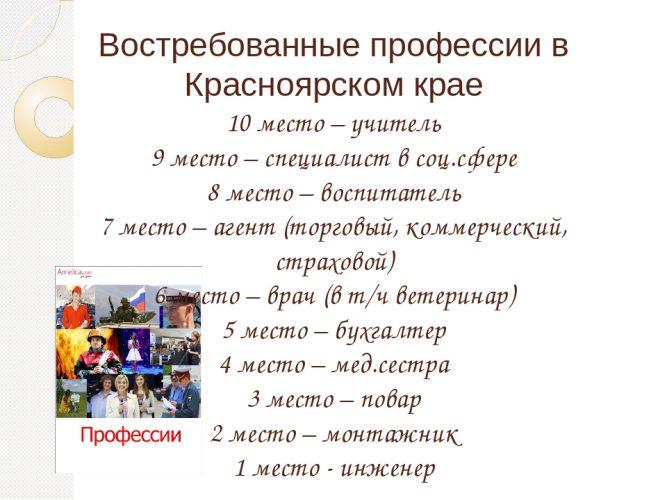 Востребованные профессий в Красноярском крае