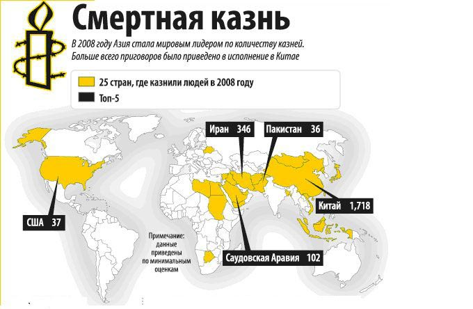Страны по количеству смертных казней по решению суда