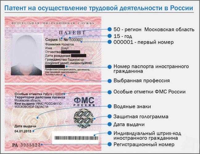 Образец патента иностранного гражданина