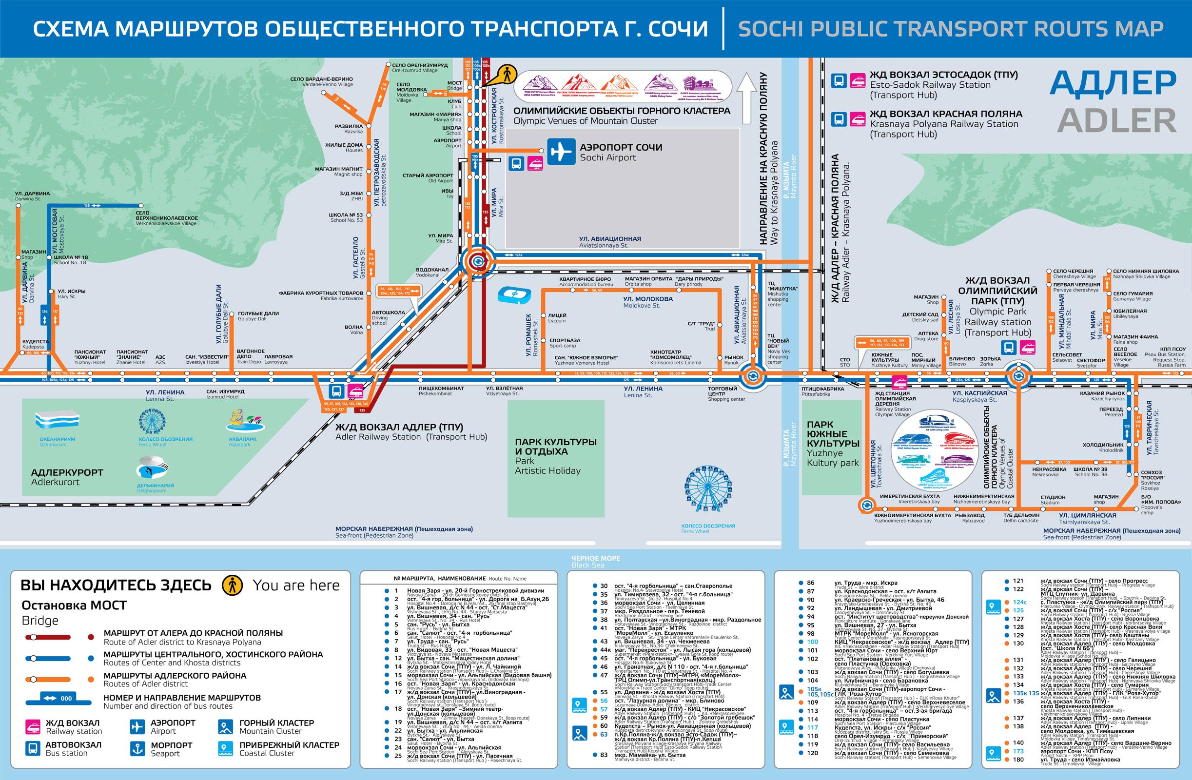 Схема маршрутов общественного транспорта г. Сочи