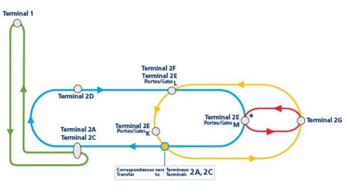 Схема движения транспорта между терминалами в аэропорту Шарль де Голль