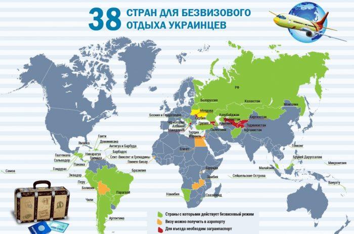 отдых без визы для украинцев