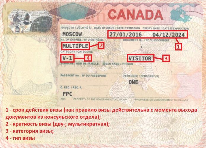 Visitor Visa в Канаду