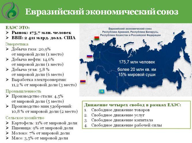 Экономика стран Евразийского экономического союза