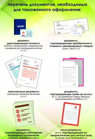 Перечень документов для таможенного оформления