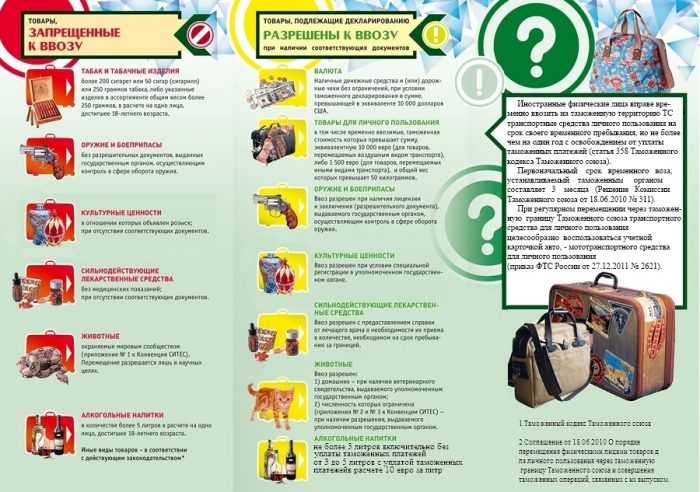 Запрещенные и разрешенные в ввозу и вывозу товары для физических лиц в России