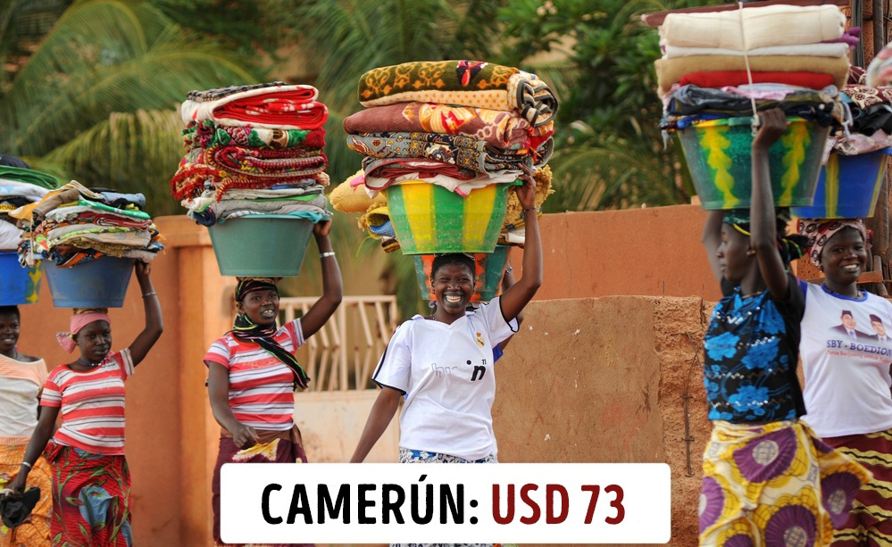 Зарплата в Камерун