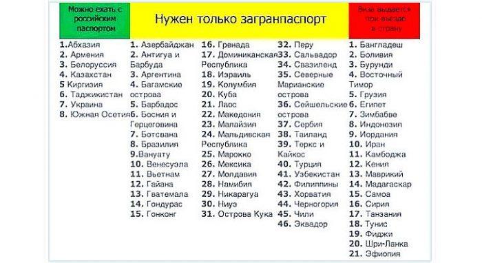 Памятка для граждан России, выезжающих на отдых