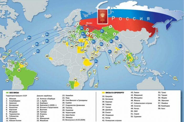 Безвизовые страны для России