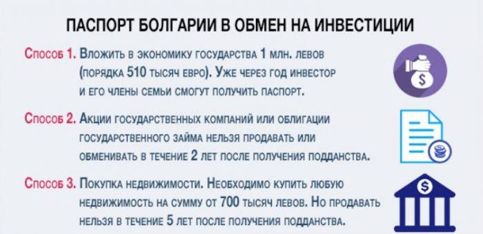 Гражданство Болгарии через инвестиции