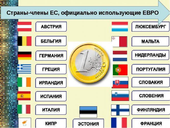Страны, использующие европейскую валюту