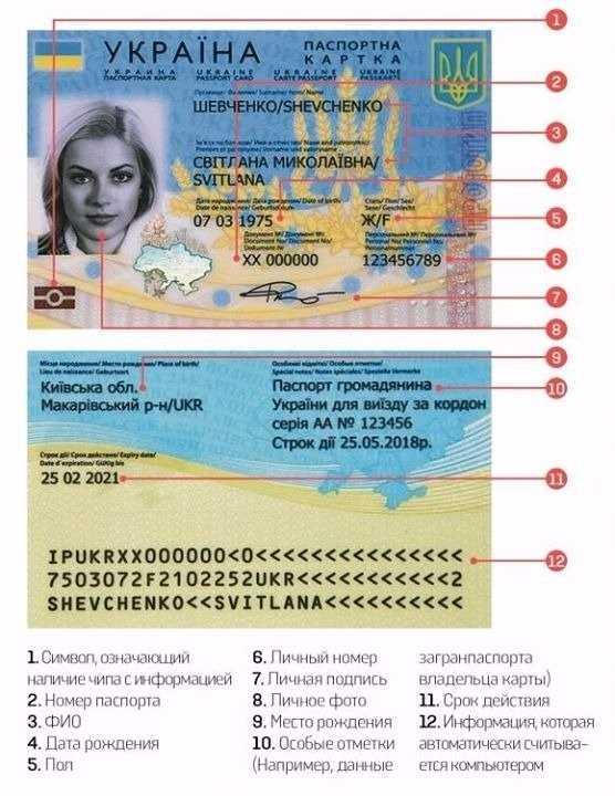 Загранпаспорт Украины нового образца (биометрический)