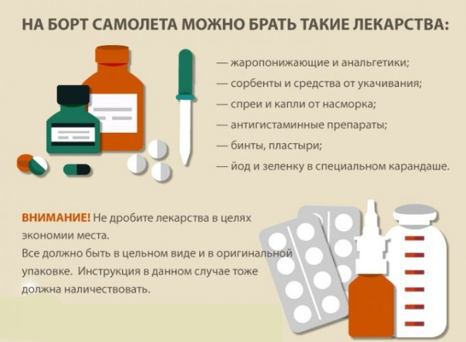 Разрешенные лекарства в самолет