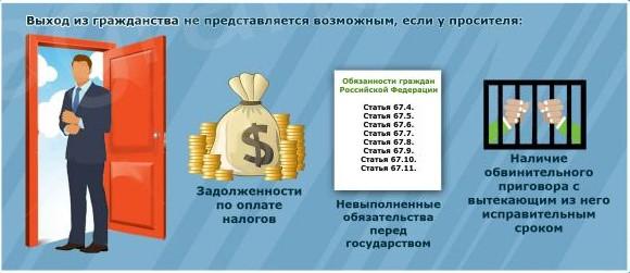 Выход из гражданства РФ