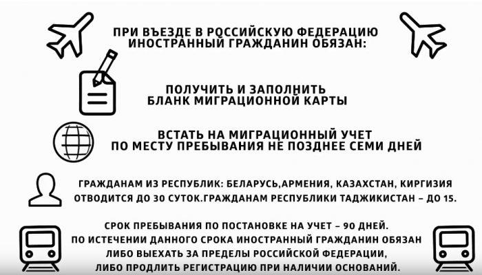 Обязанности иностранных граждан при въезде в Россию