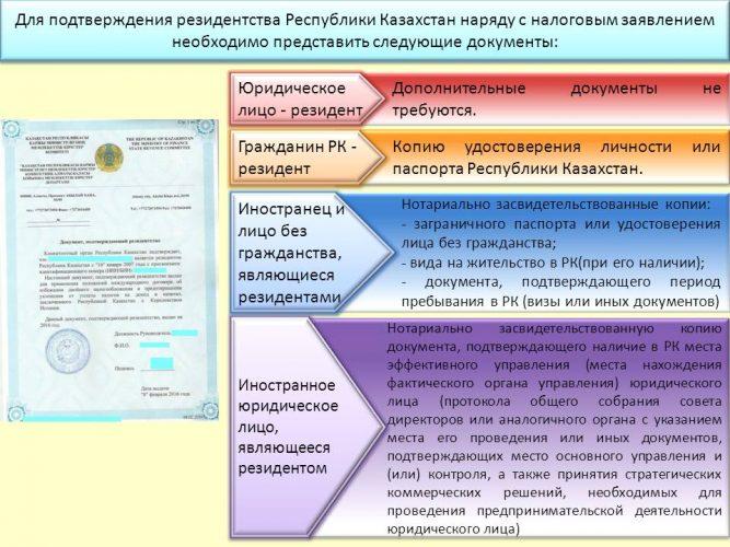 Список документов для подтверждения резиденства РК