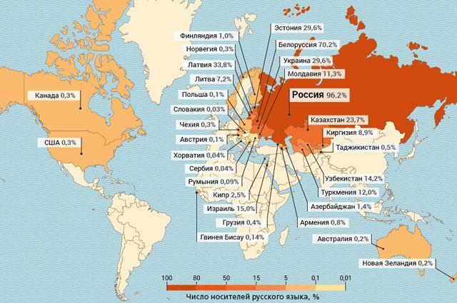Сколько людей с мире владеют русским языком как родным