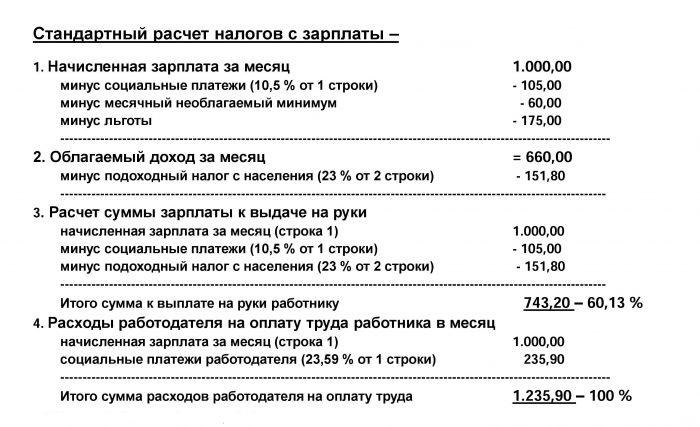 Расчет налога с зарплаты