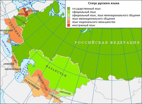 Статус русского языка на территории бывшего СССР
