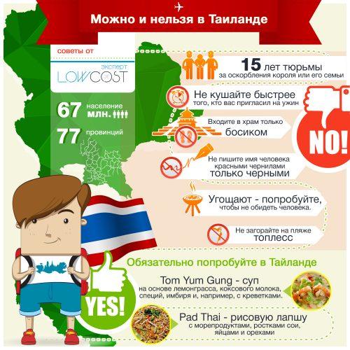 Что можно и нельзя в Таиланде