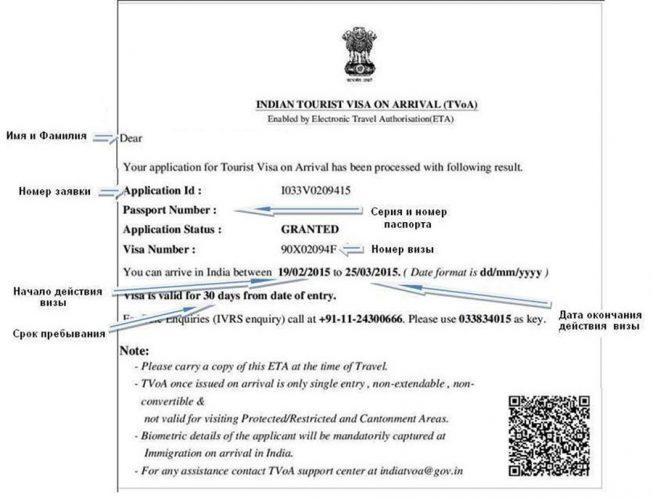 Пример и расшифровка электронной визы в Индию