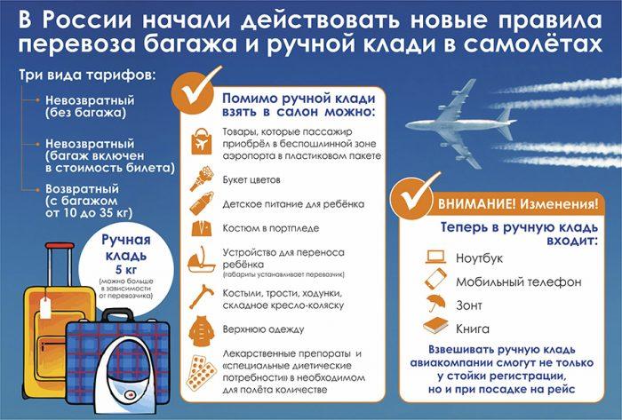 Правила перевоза багажа и ручной клади