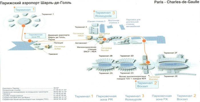 Схема аэропорта Шарль-де-Голль