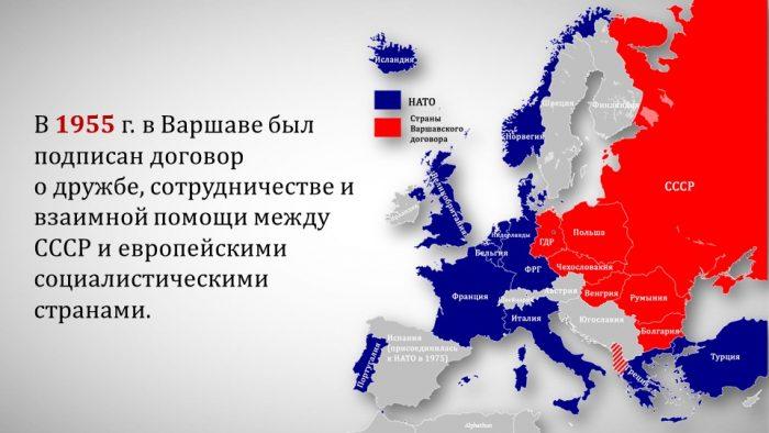Противостояние стран Варшавского Договора и стран НАТО
