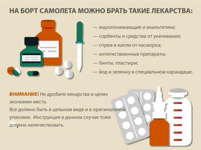 Какие медикаменты можно взять с собой