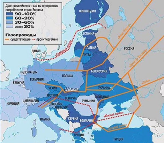 Маршруты газопровода Россия-Европа